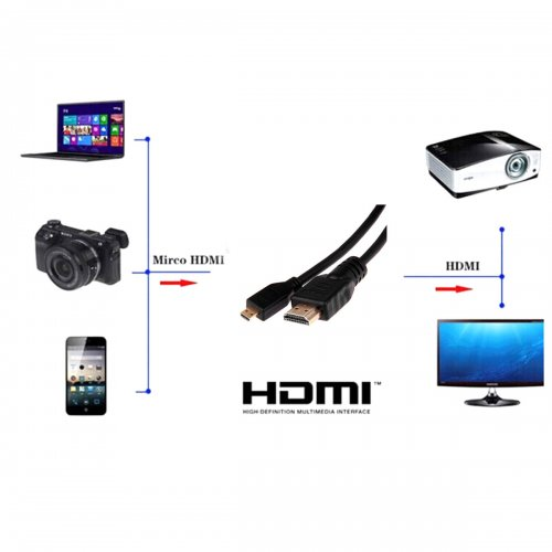 1.5m HDMI Male to Micro HDMI Male HD 1.4V Video Cable Adapter