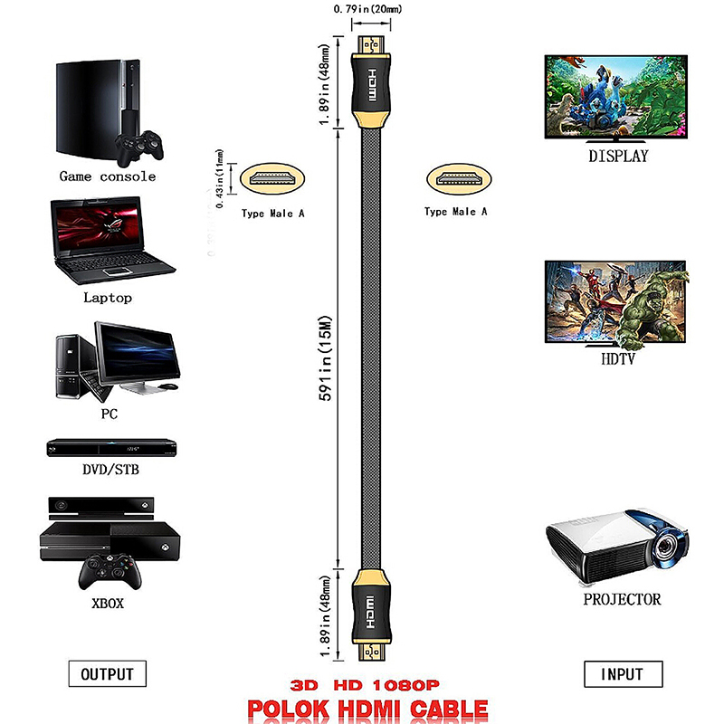 5M 1080P 4K HDMI 2.0 Male to Male Cable for PS3 Xbox Projector