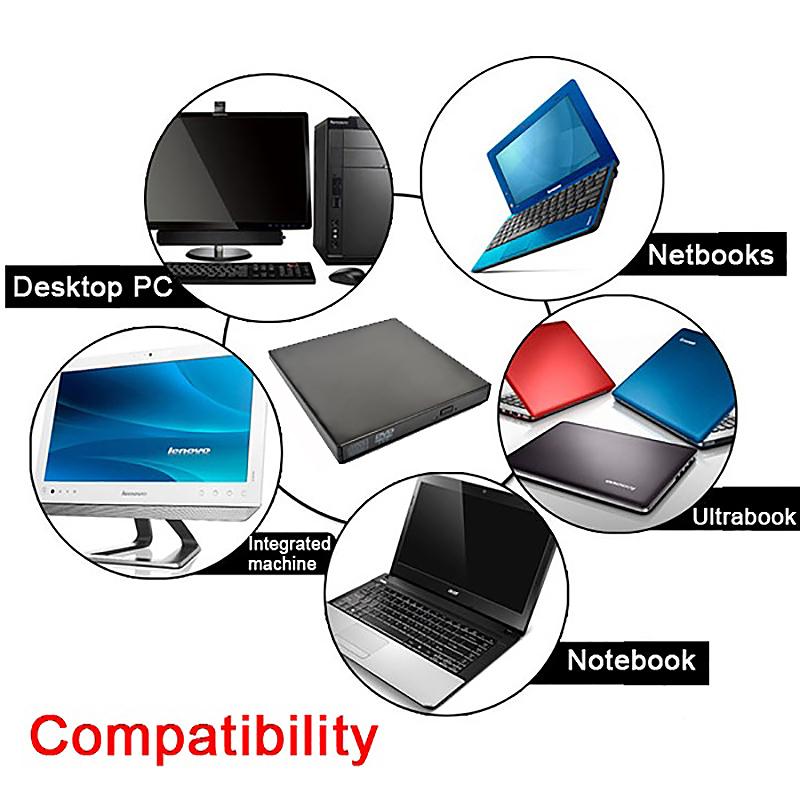 External USB 2.0 Slim RW DVD ROM CD Rewriter DVD Drive for Laptop PC