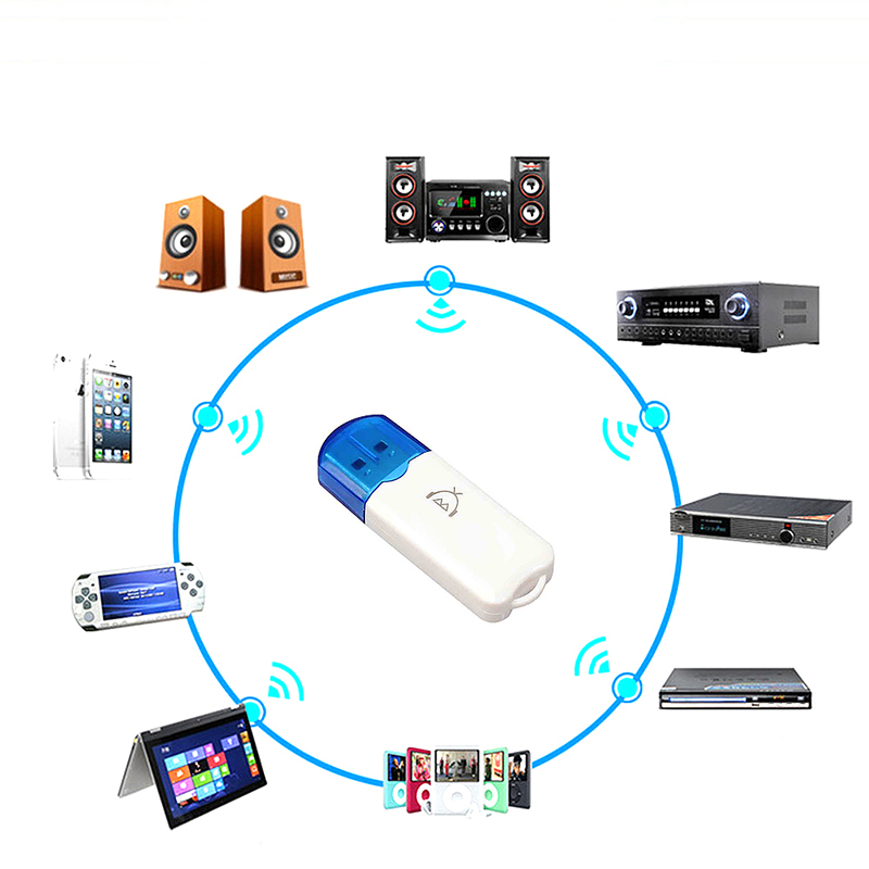 USB Bluetooth Stereo Audio Music Wireless Receiver Adapter for Car Speaker