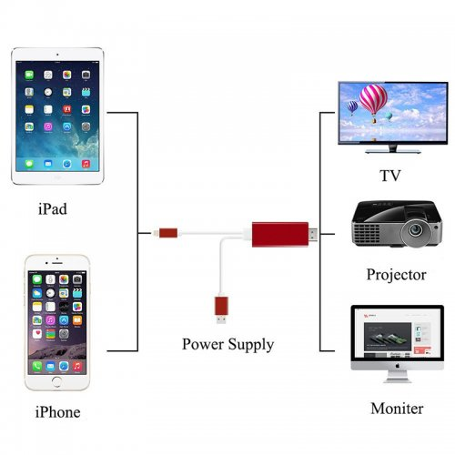 8 Pin to HDMI Male Cable Adapter for iPhone iPad - Red