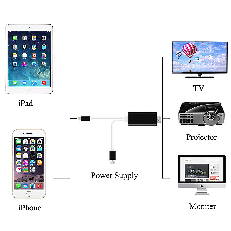8 Pin to HDMI Male Cable Adapter for iPhone iPad - Black