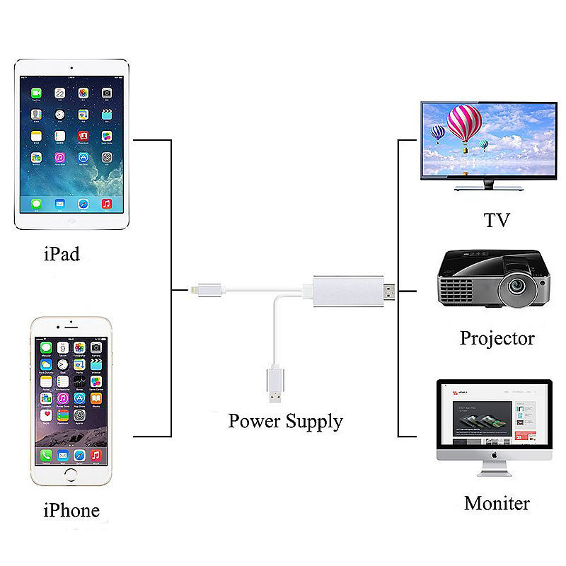 8 Pin to HDMI Male Cable Adapter for iPhone iPad - Silver