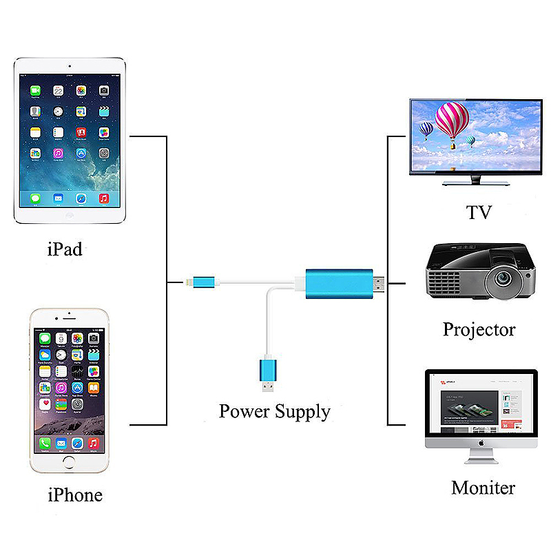 8 Pin to HDMI Male Cable Adapter for iPhone iPad - Blue
