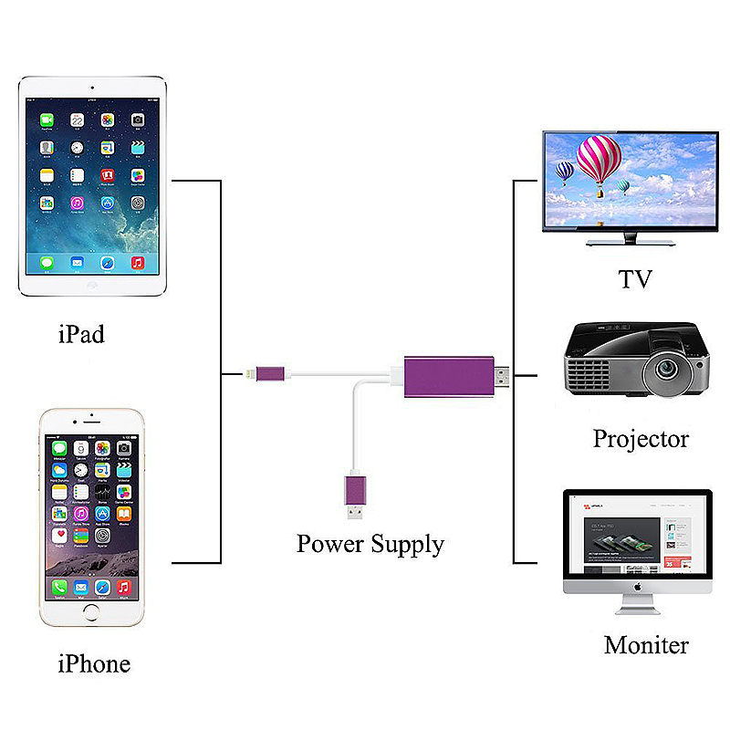 8 Pin to HDMI Male Cable Adapter for iPhone iPad - Purple