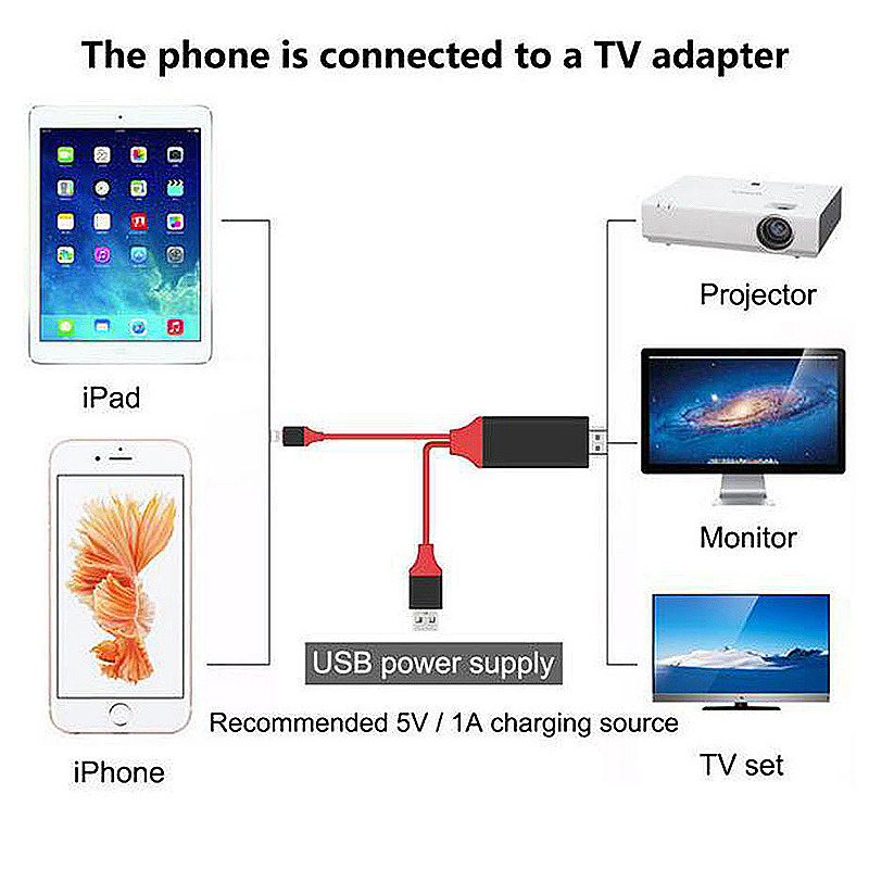 Digital 8 Pin to HDMI Adapter Cable for iPhone 5S / 6S / 7