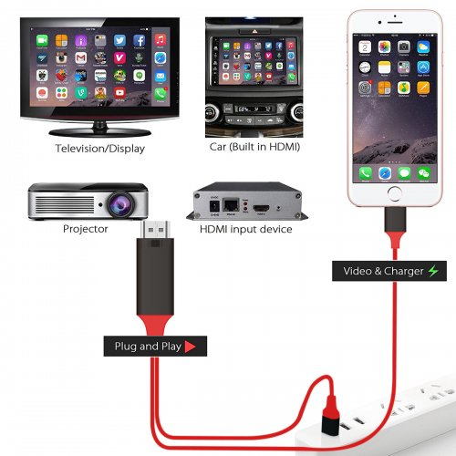 HD 1080P 8 Pin Micro USB to HDMI Adapter Converter for iPhone Samsung - Red