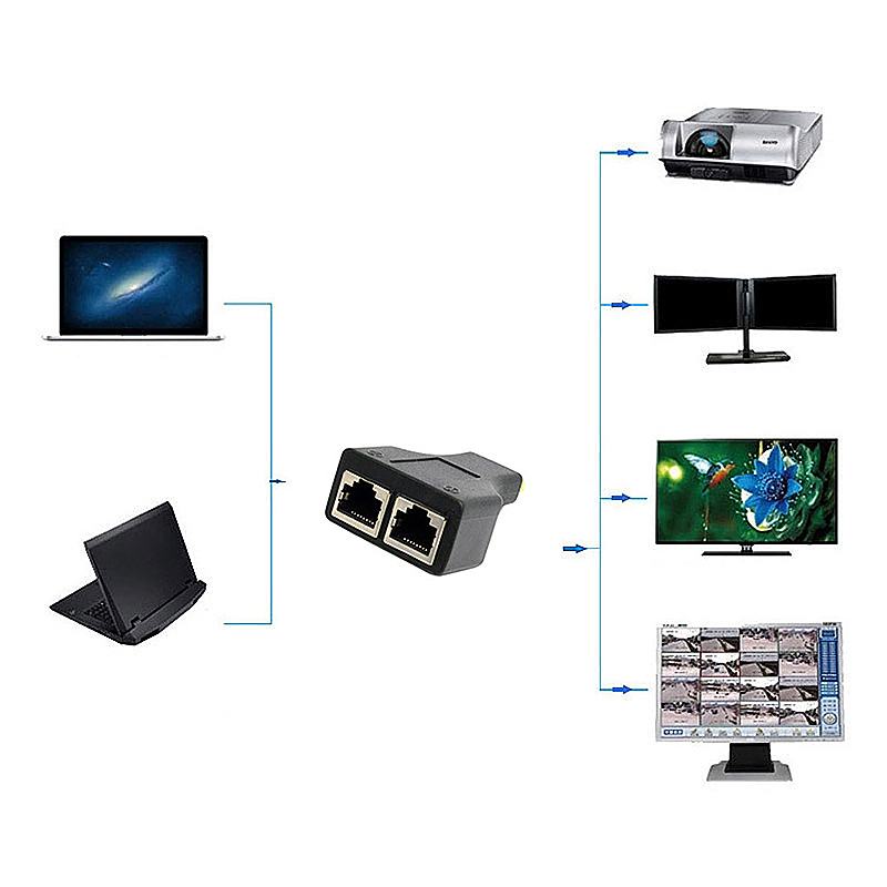 2pcs HDMI to RJ45 Extension 1080P Network Extend Adapters Set