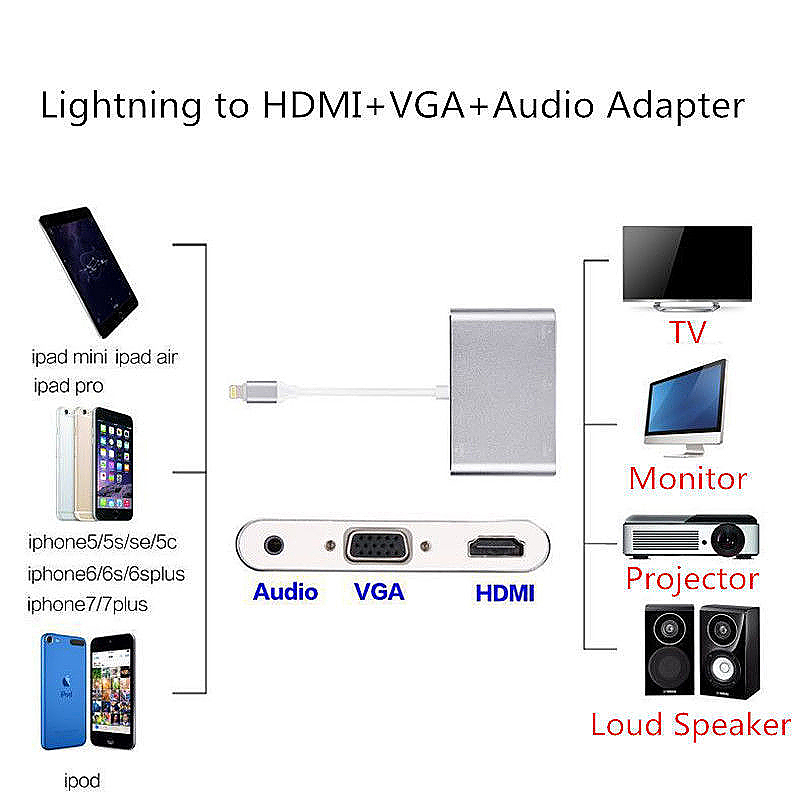 8 Pin To HDMI VGA Audio Digital AV Adapter Cable for iPhone 6 6s