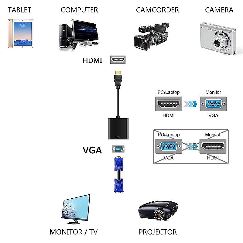 HDMI Male to VGA Female 1080P Video Converter Adapter Cable for DVD PC HDTV - Black