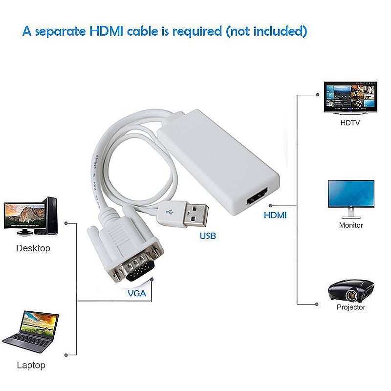 1080P Portable VGA to HDMI Adapter Video Converter with USB Audio and Power - White