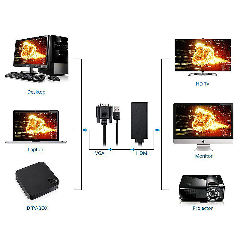 1080P Portable VGA to HDMI Adapter Video Converter with USB Audio and Power - Black