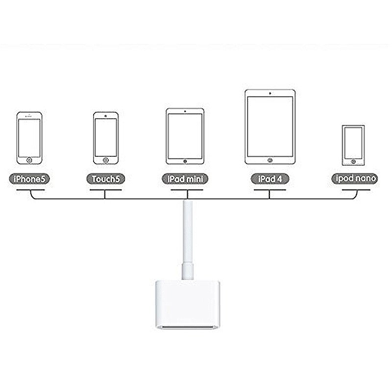 30 Pin to 8 Pin Lightning Adapter Charging Cable Converter for iPhone 4