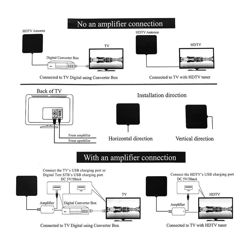 50Miles HD Amplified Indoor VHF UHF HDTV Antenna Signal High Gain Digital TV