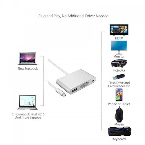 USB 3.1 Type C to VGA USB 3.0 Type C Female Charger Adapter Converter - Silver