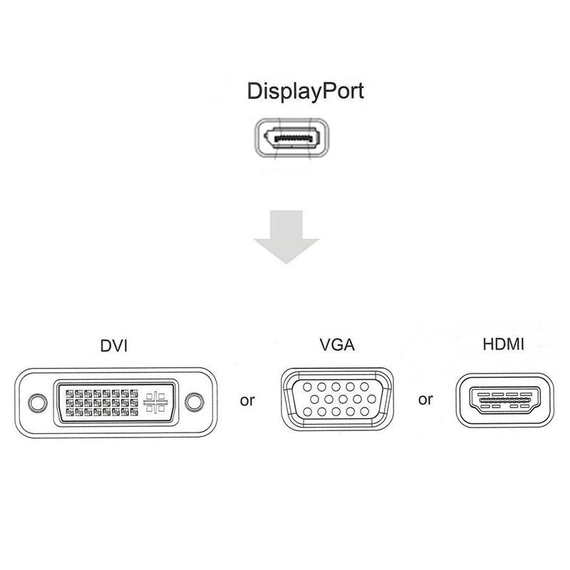3in1 Displayport DP Male to HDMI/DVI/VGA Female Adapter Converter Cable - Black