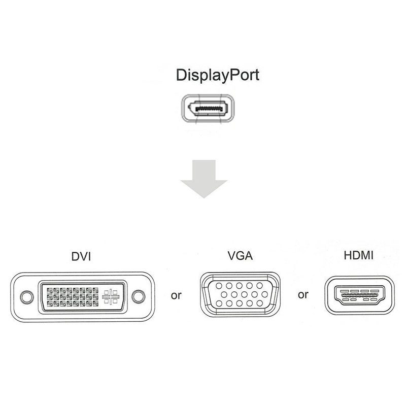 3in1 Displayport DP Male to HDMI/DVI/VGA Female Adapter Converter Cable - White