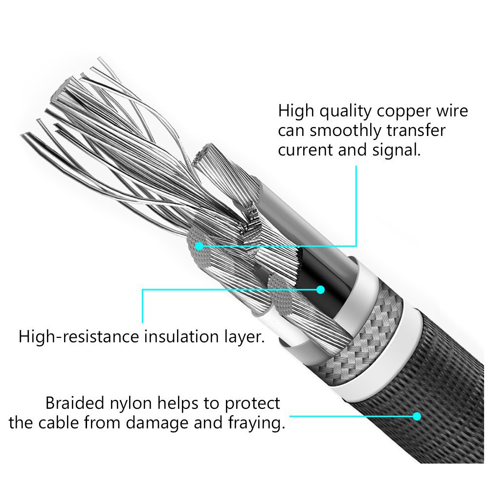 1m 3in1 Right Angle Magnetic Knit Braid Micro USB/Lightning/Type-C Data Cable - Grey