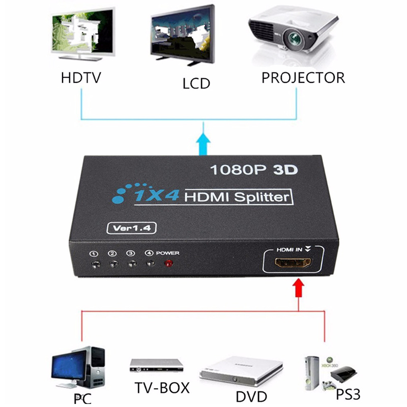 1 In 4 OUT HDMI 1.4 Splitter 1x4 HD 1080P 3D Duplicator Amplifier Switch Adapter