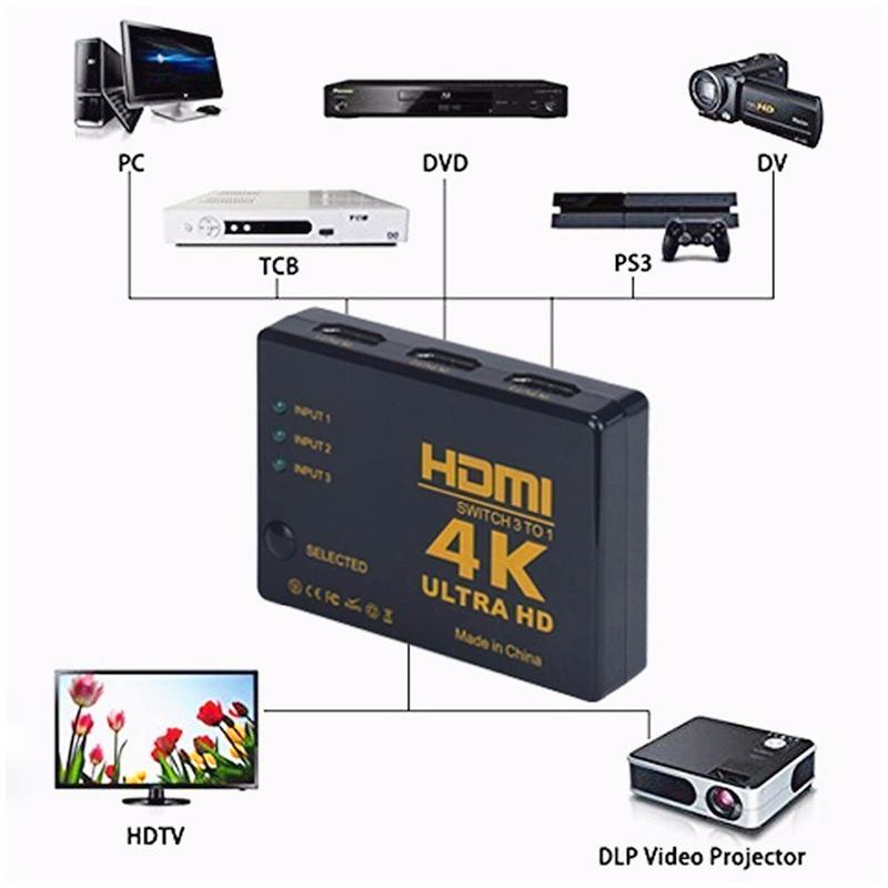 3 Port HDMI Switch Splitter 4K*2K 3D Mini 3 In 1 Out HDMI Switcher - Rectangle