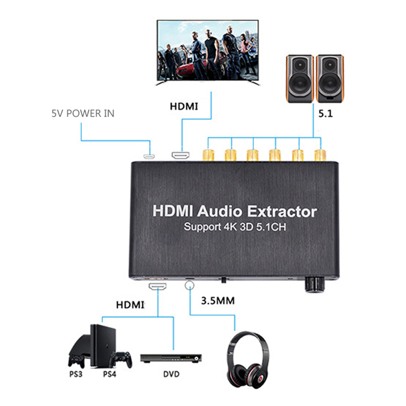 5.1CH HDMI Audio Extractor Decode Coaxial to RCA AC3/DST to 5.1 Amplifier Analog Converter Support 4K 3D