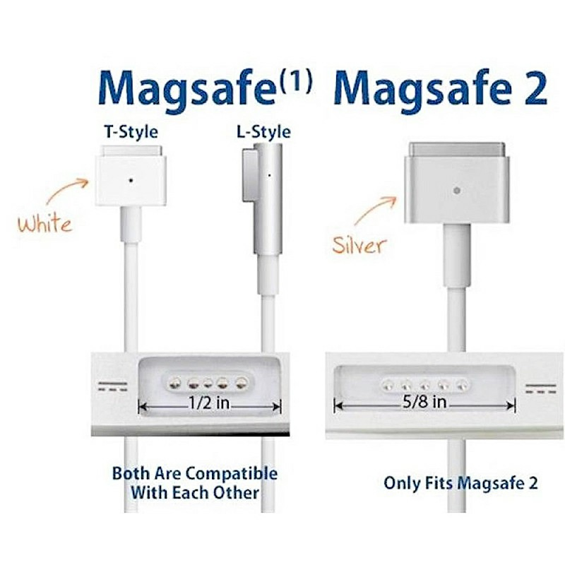 USB C to Mag-safe2 60W Cable Connector Compatible with MacBook Air / Pro 60W - T-Tip
