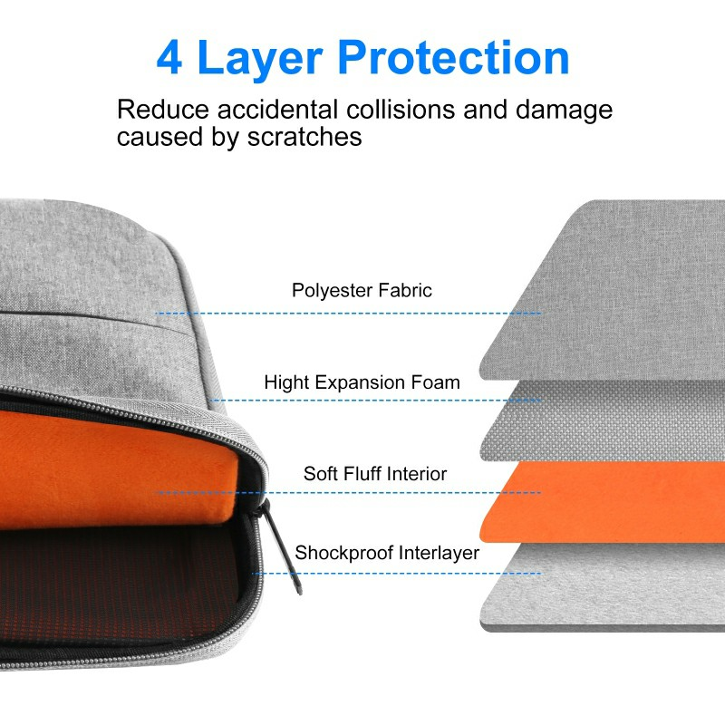 13 inch 360 Degree Protective Laptop Polyester Bag Compatible with 13 Inch Laptop - Grey